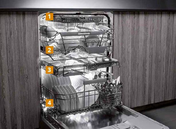 XL vaatwasmachine